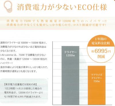 i-airケアライズパンフレット02切り抜き03