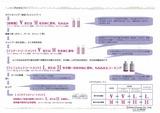 アジューダケアラトリートメントメニュー工程表02